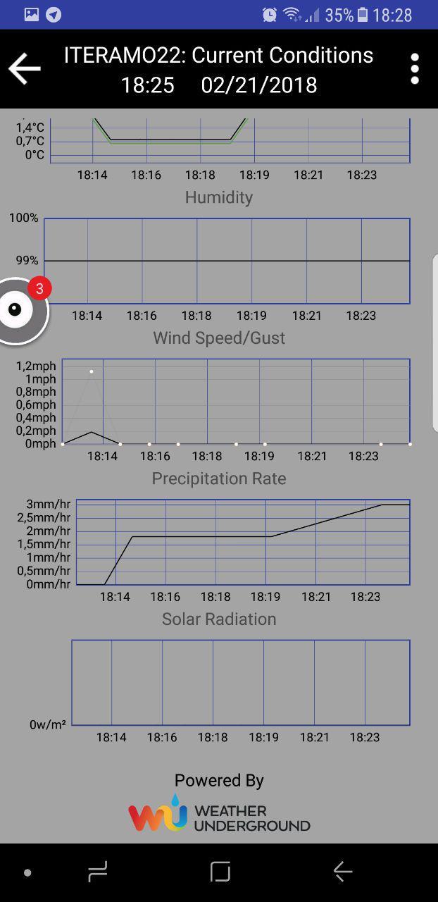 Froggit WH3000 Stazione Meteo-photo_2018-02-21_18-29-38.jpg
