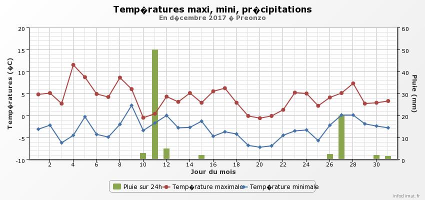 -graphique_infoclimat.fr-12.png