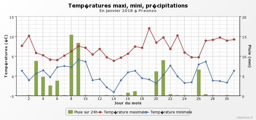 -graphique_infoclimat.fr-1.png