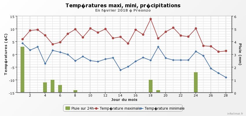 -graphique_infoclimat.fr-2.png