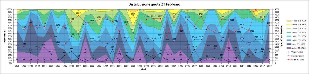 Nowcasting Friuli Venezia Giulia - Veneto Orientale PRIMAVERA 2018-zt.jpg
