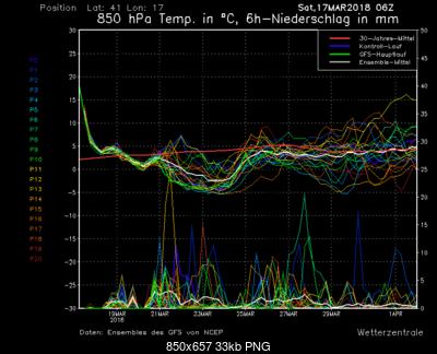 Inverno 2017/2018: Analisi dei modelli-ms_1741_ens.png