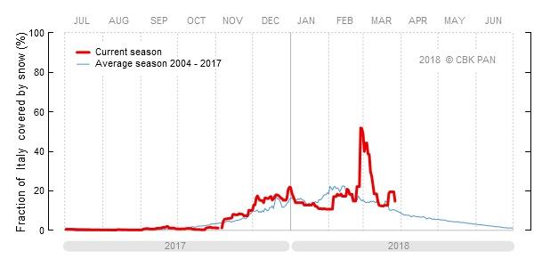 Accumuli nivometrici stagione invernale 2017-18-63b1e8a9-6d7a-4799-8a85-ac88360a8720-16375-000010e1a826c7ce.jpg