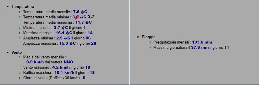 Marzo 2018: anomalie termiche e pluviometriche-riepilogo-marzo-2018.png