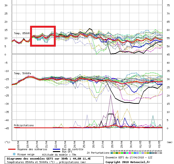 Analisi modelli primavera 2018-graphe3_1000___11.41737_44.6369_.jpg