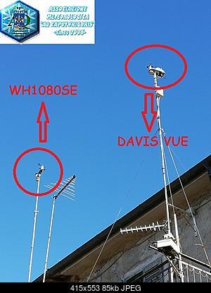 Nuova stazione Froggit WH1080 SE-fototest.jpg