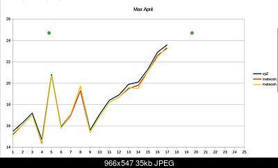 Pulizia drastica e sbiancamento parti in plastica VP2-schermata-2018-04-24-15.21.12.jpeg