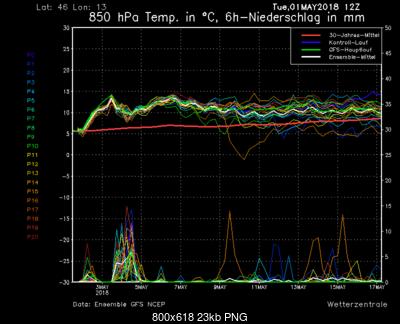 Maggio 2018: anomalie termiche e pluviometriche-gfsens12_46_13_205.png