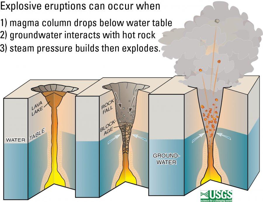 Eruzione vulcano Kilauea - Maggio 2018-dcxlgv0x0aifehq.jpg