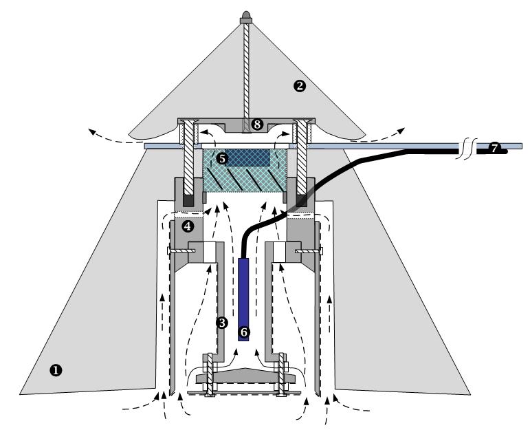Nuovo promettente schermo solare di Anemometerbau GMbH_Radiation Protection Enclosure-reference-shelter.jpg