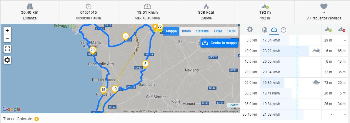 [2018] - Qui i nostri allenamenti con la bici-fireshot-capture-104-ciclismo-attivita-stefano-salaman_-https___www.runtastic.com_it_ute.png
