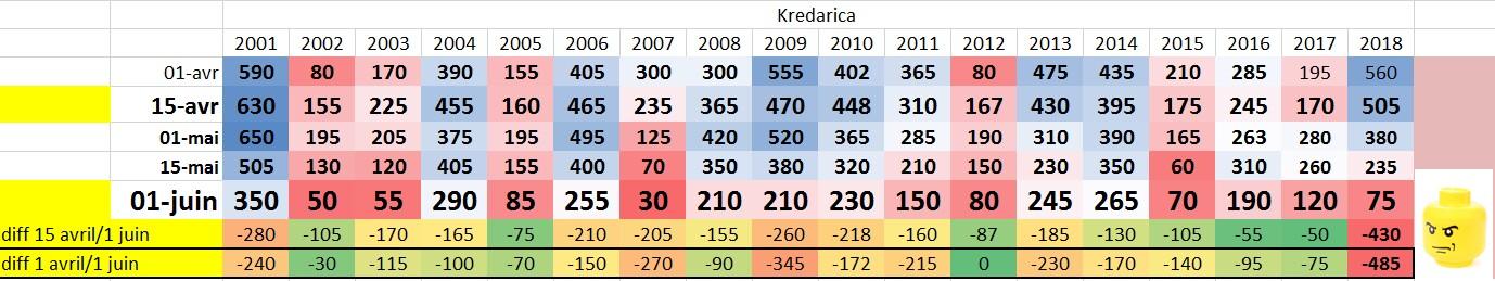 Conca Prevala (sella Nevea-ud) 15-08-09... e altre foto di confronto-kredarica-2001-2018.jpg