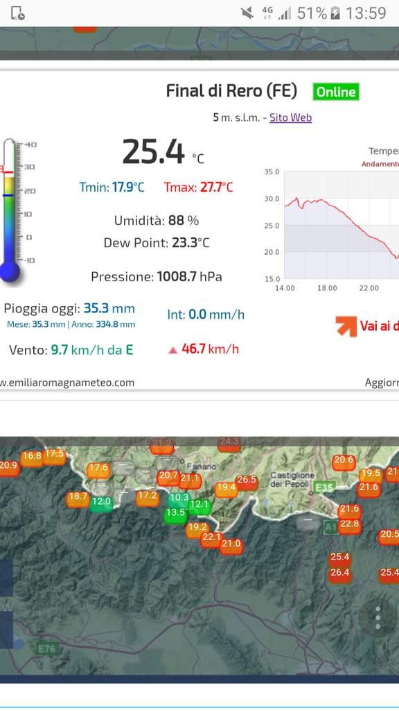 Emilia, basso Veneto, bassa Lombardia 23 maggio - 07 giugno 2018-screenshot_20180604-135921.jpg