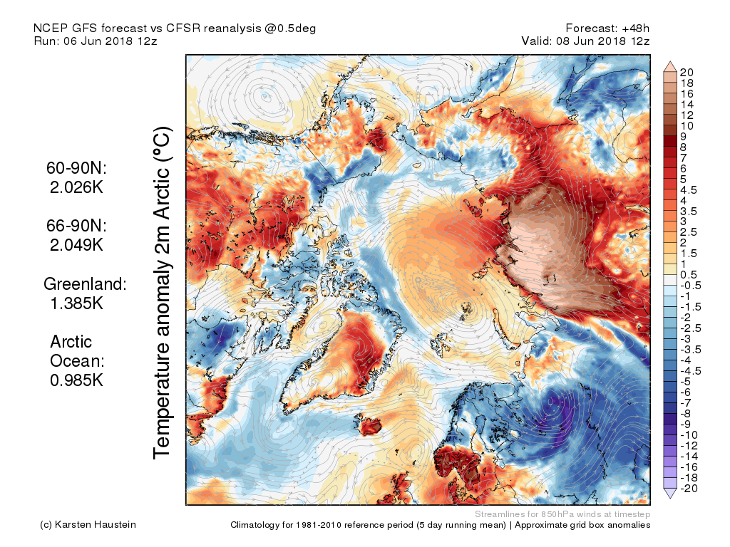 Artico verso l'abisso... eppure lo dicevamo che...-anom2m_f48_arctic.png