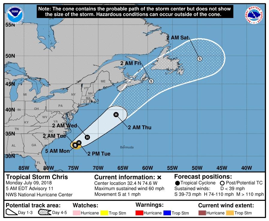 Analisi modelli estate 2018-085910_5day_cone_no_line_and_wind.jpg