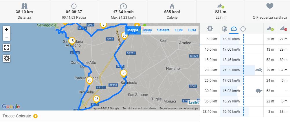 [2018] - Qui i nostri allenamenti con la bici-percorso.png