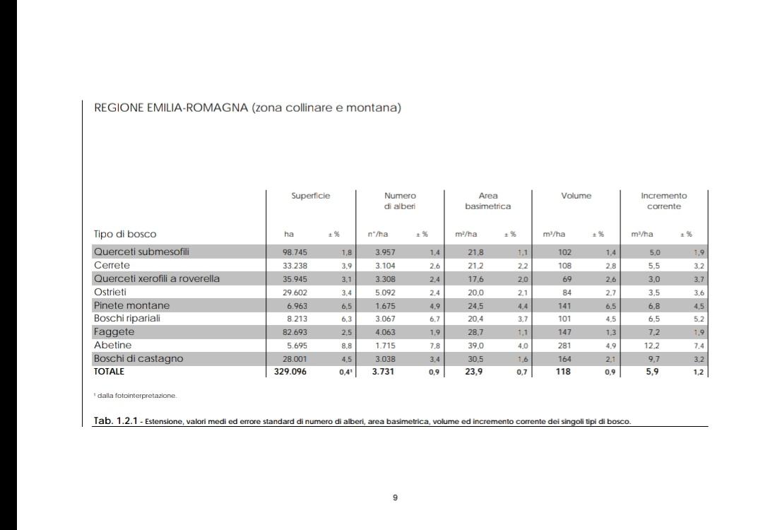 Alberi tipici delle regioni italiane-img_20180802_145645.jpg