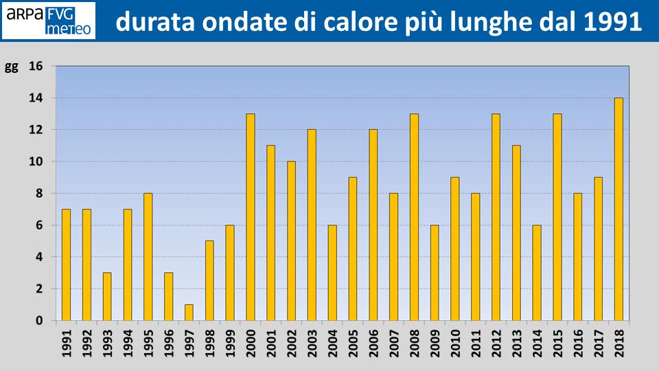 Nowcasting Friuli Venezia Giulia - Veneto Orientale ESTATE 2018-38891179_2028869597180311_1901368458432479232_n.png