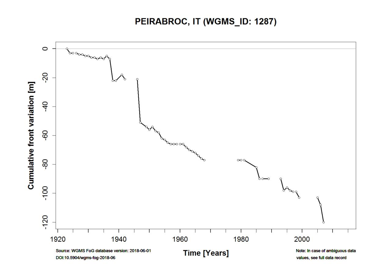 situazione ghiacciaio clapier e peirabroc-peirabroc-fronte.jpg