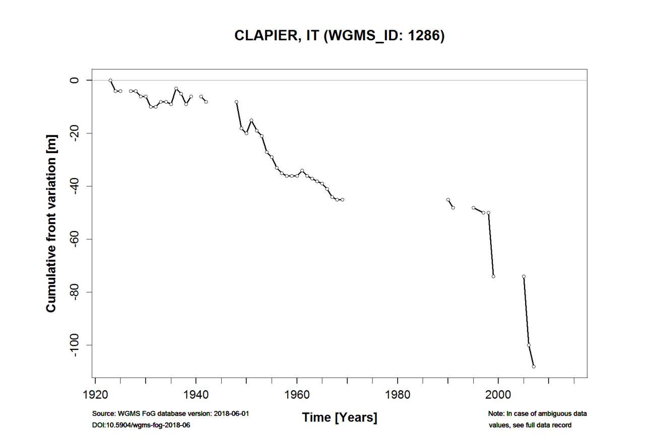 situazione ghiacciaio clapier e peirabroc-clapier-fronte.jpg