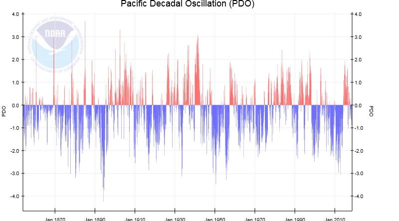 Autunno 2018: analisi modelli meteorologici-untitled.jpg