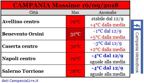 Campania - Settembre 2018-campania-massime-16-09-2018.png