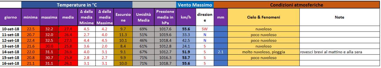 Campania - Settembre 2018-casagiove-settimana-10-16-settembre.jpg