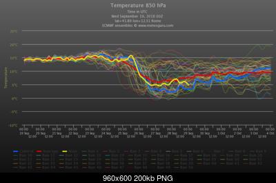 Autunno 2018: analisi modelli meteorologici-meteoguru-20180919-rm.png