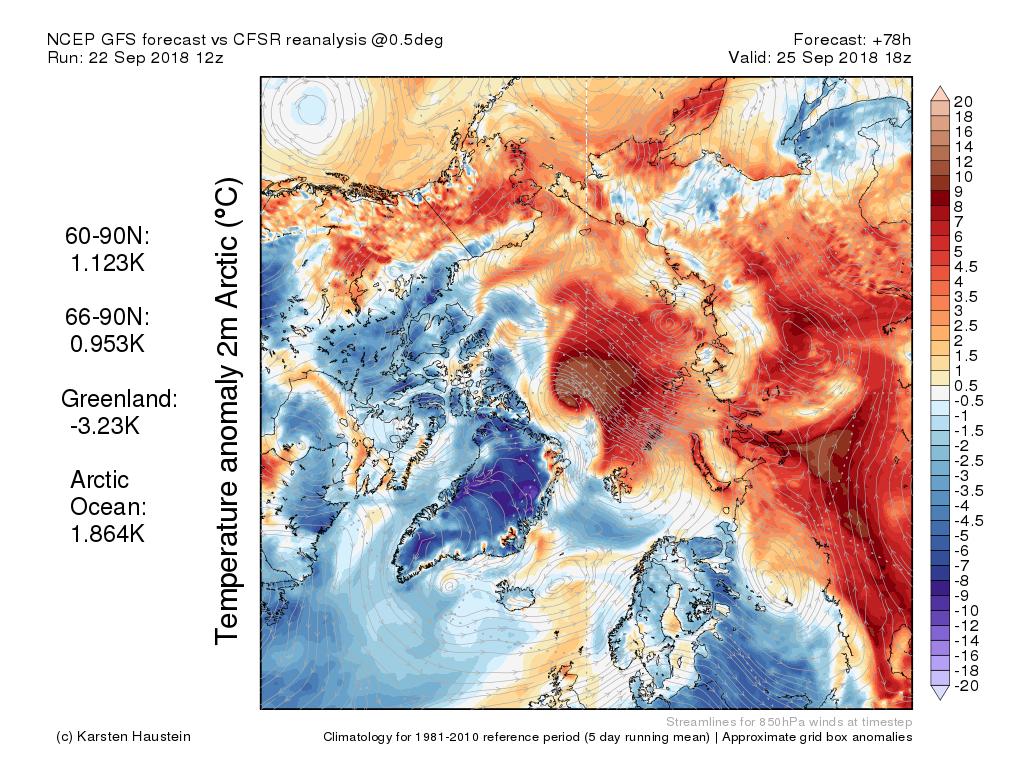 Artico verso l'abisso... eppure lo dicevamo che...-anom2m_f78_arctic.png