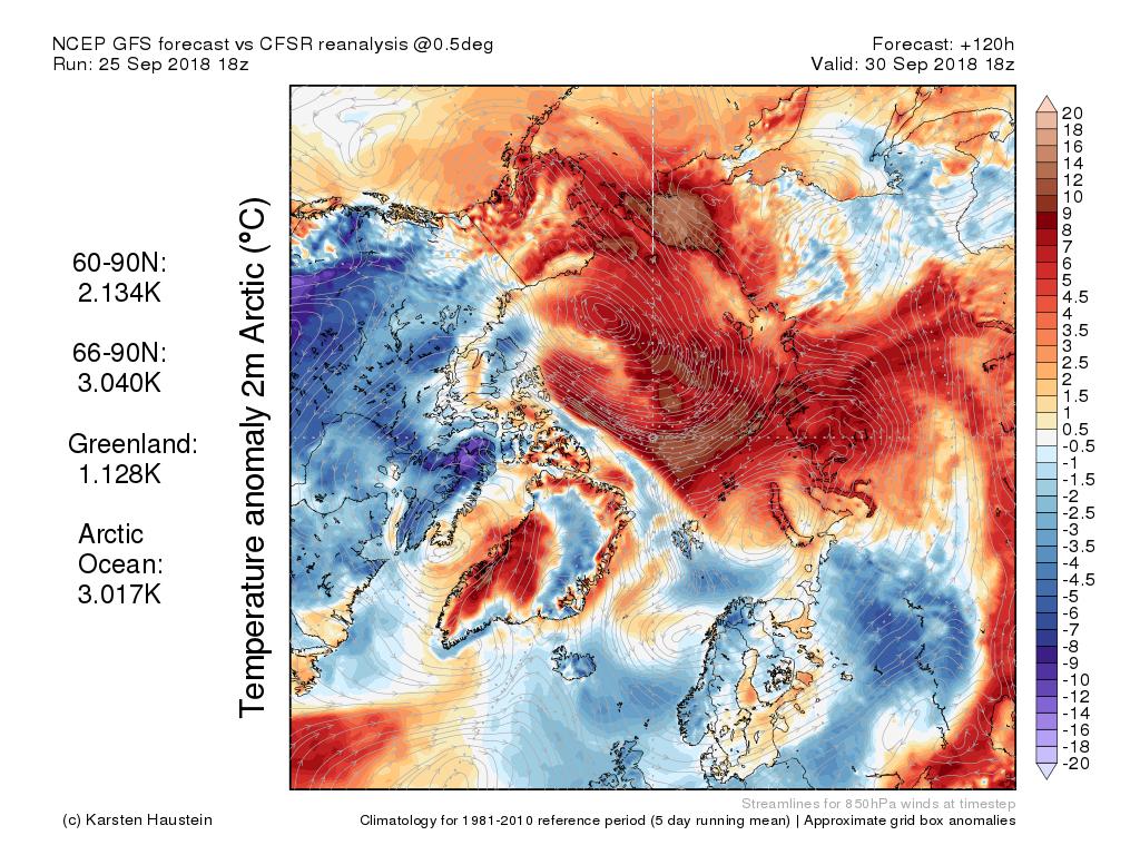 Artico verso l'abisso... eppure lo dicevamo che...-anom2m_f120_arctic.png