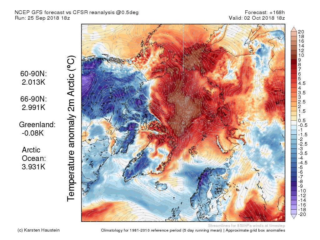 Artico verso l'abisso... eppure lo dicevamo che...-anom2m_f168_arctic.png