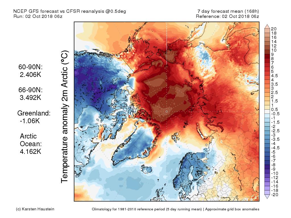 Artico verso l'abisso... eppure lo dicevamo che...-anom2m_mean_arctic-18-.png