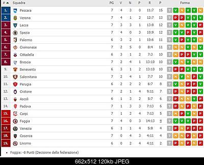 Serie B 2018/2019-classifica.jpg