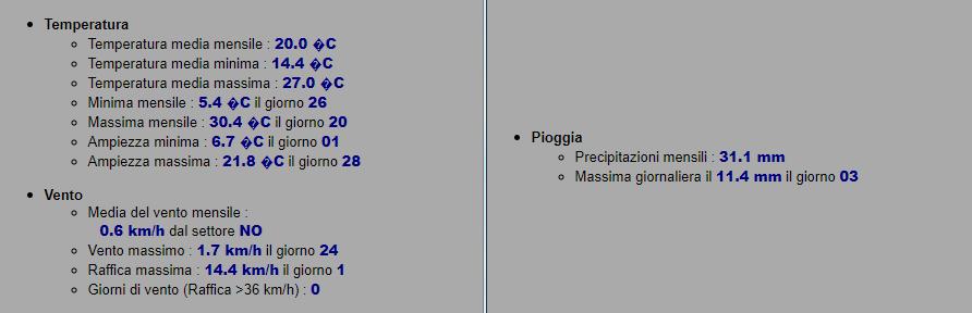 Settembre 2018: anomalie termiche e pluviometriche-riepilogo-sett-2018.png