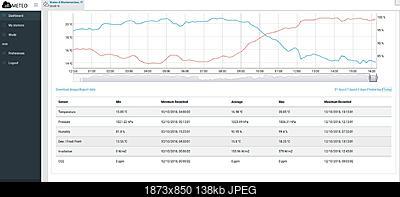 Micro weather station by Barani-schermata-2018-10-12-16.18.12.jpeg