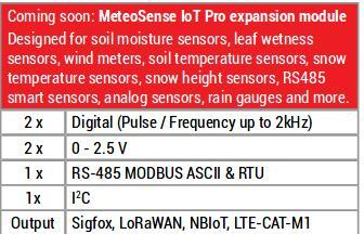 Micro weather station by Barani-schermata-2018-10-17-13.16.55.jpeg
