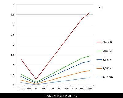 Sensori di temperatura: dipendenza degli errori di temperatura radiativi-schermata-2018-10-26-15.48.48.jpeg
