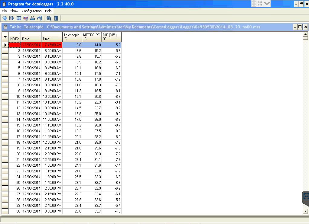 Diefferenza temperatura tra VP1 e VP2-comet1.png