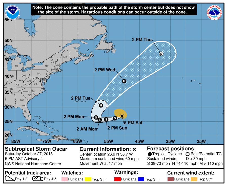 Si risveglia l'Atlantico???-203714_5day_cone_no_line_and_wind.png