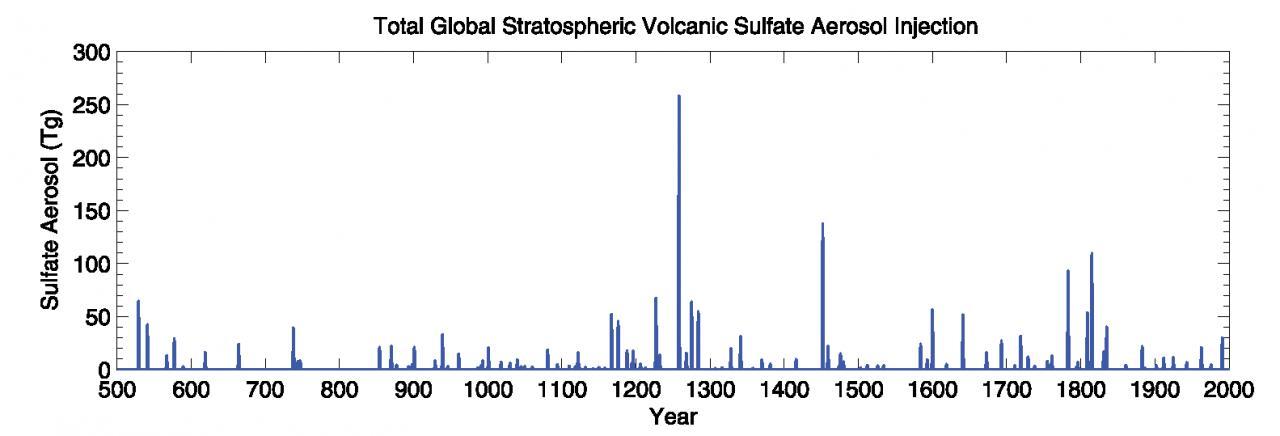 SOLE: sembra che questo mese potremmo fare il record del più lungo periodo spotless mai registrato!!-index.1.jpg