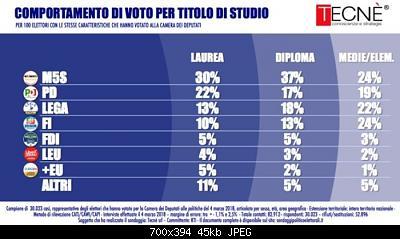"""Dura salita o """"discesa"""" verso il default?-elezioni-politiche-tecne3-700x394.jpg"""