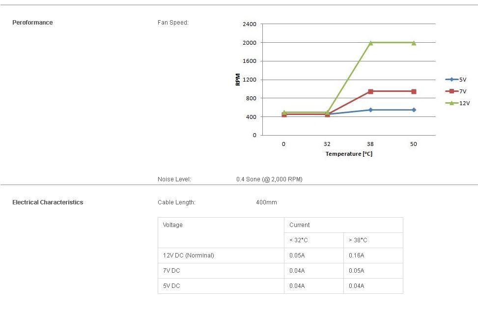 Autocostruzione schermi solari-graph-ventola.jpg