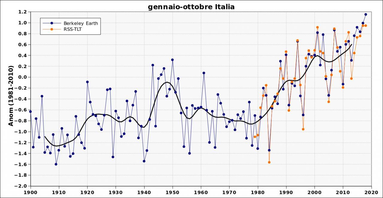 Anomalie termiche in Italia-an.jpg