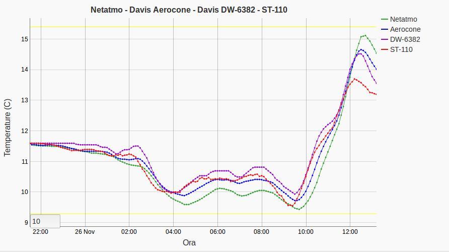 Schermo professionale Apogee TS-100 a ventilazione forzata-schermata-2018-11-26-13.17.27.jpeg