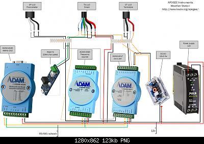 Schermo professionale Apogee TS-100 a ventilazione forzata-test_sensori.jpg