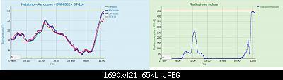 Schermo professionale Apogee TS-100 a ventilazione forzata-schermata-2018-11-28-13.23.34.jpeg