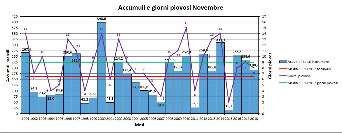 Nowcasting Friuli Venezia Giulia - Veneto Orientale INVERNO 2018/19-pioggia.png