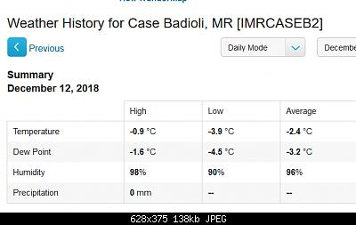 Romagna dal 10 al 16 dicembre 2018-gabicce_case_badioli_weather_personal_weather_station_imrcaseb2_by_wunderground.com_weather_unde.jpg