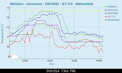 Schermo professionale Apogee TS-100 a ventilazione forzata-compare_19-12-18.png