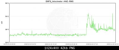 Etna: eruzione di Natale-query-2.png
